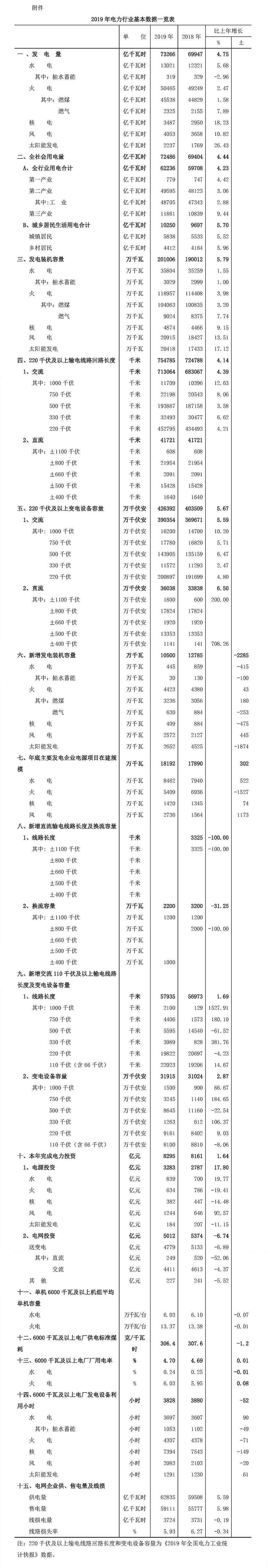 《中國電力行業年度發展報告2020》fj.jpg